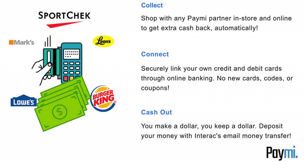 Paymi App Review Cash Back When You Shop At Any Of Our
